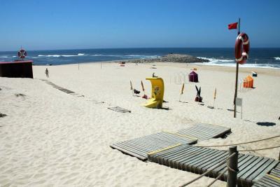 Praia Poço da Cruz